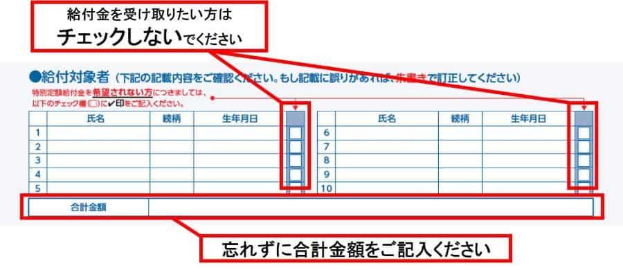 10万円特別給付金が貰えなくなるチェックボックス確認方法東京都練馬区