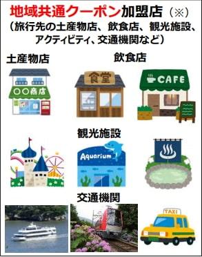 GoToトラベルキャンペーン 地域共通クーポン利用可能なお店